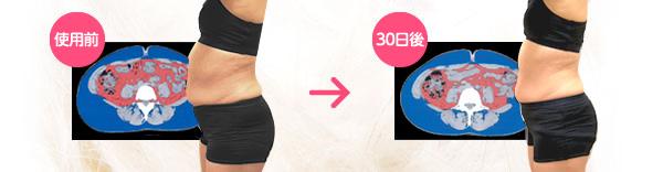 たった1ヶ月でウエストサイズがダウン!